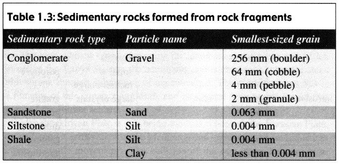 Kind Of Rocks Takenote It
